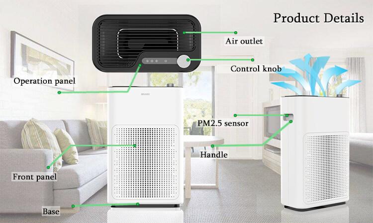 004 air purifier A3C
