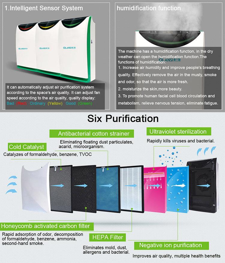 004 air purifier k02a