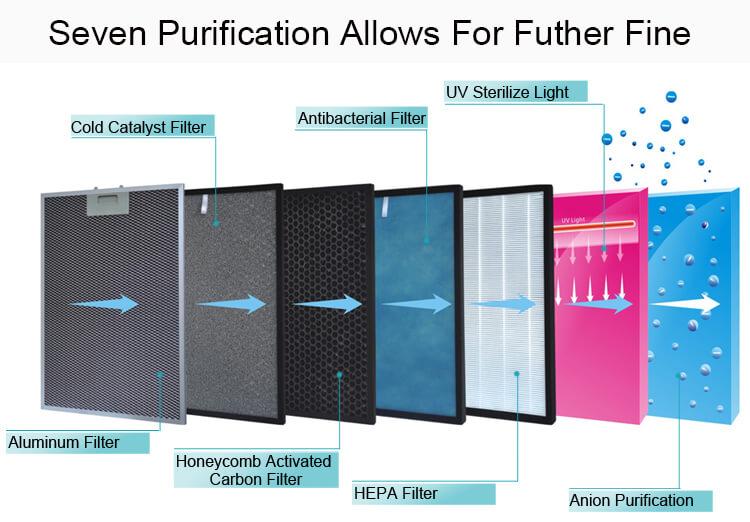 004 humidifier air purifier k03a 1