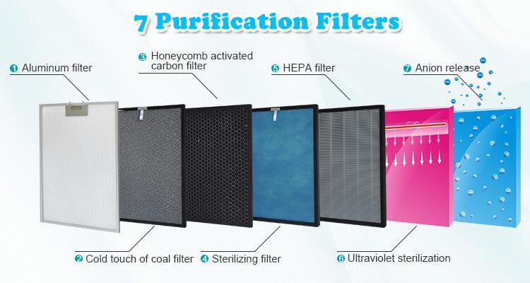 004 water air purifier filters k08d