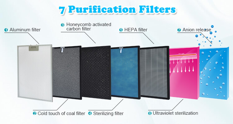 004 water air purifier filters k08e