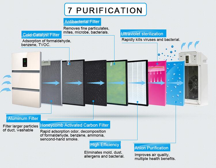 005 humidifier air purifier k04a 1