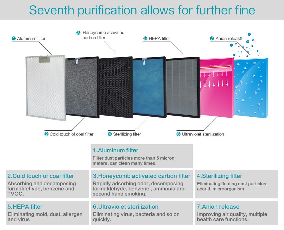 air purifier filter K08A
