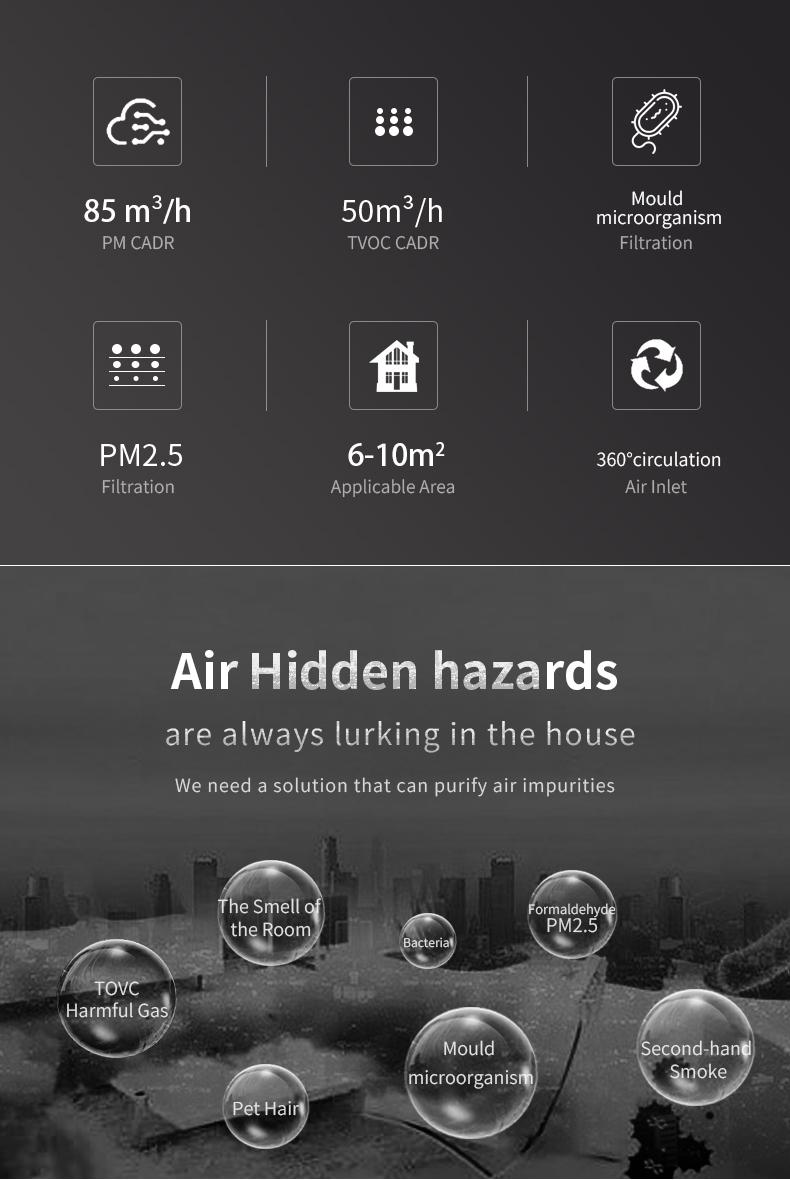 Desktop Air Purifier A12B 02